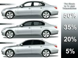 35 window tint comparison. Interesting Comparison Tinted Window Shades Tint Percentages Auto  Shade Chart   And 35 Window Tint Comparison R
