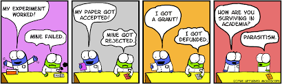Survival | The Upturned Microscope