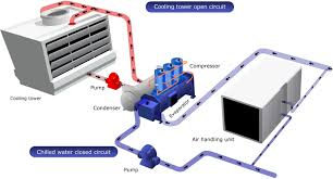 air conditioning system diagram. adcs air conditioning system diagram