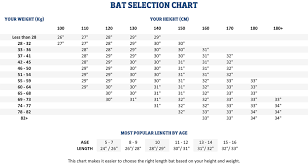 Baseball Bat Chart Sizing Charts American Football Equipment Baseball Softball