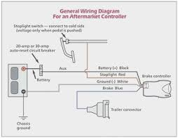 electric brake controller wiring diagram astonishing reliance brake electric brake controller wiring diagram astonishing brake force brake controller wiring diagram kanvamath of electric brake