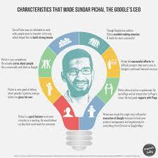 characteristics that made sundar pichai as google s ceo ly