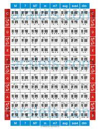 Keyboard Family Chords Chart Printable Piano Chords For Beginners Piano Chords Chart In