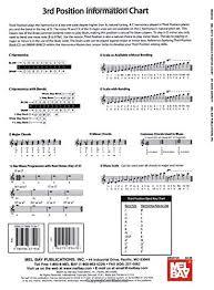 Harmonica Third Position Chart Amazon Com Harmonica Position Chart 9780786671946 David