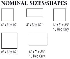 4 by 6 photo size summitville tiles