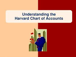 Harvard Chart Ppt Understanding The Harvard Chart Of Accounts Powerpoint