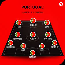 Maisfutebol.iol.pt é um jornal online: Portugal Euro 2020 Best Players Manager Tactics Form And Chance Of Winning