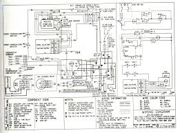 goodman furnace wiring schematic download wiring diagram furnace electrical schematics goodman furnace wiring schematic collection goodman electric furnace wiring diagram in oil thermostat 3