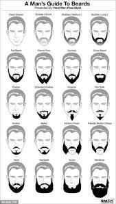 Black Men Beard Chart Pin By Mr T On Beards In 2019 Beard Styles Hair Beard