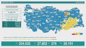 Türkiye'nin günlük koronavirüs tablosu ( 14 Ekim 2021 )
