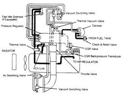 1989 isuzu trooper shop manual engine mechanical problem 1989 okay i ll start posting the vacuum diagram for you so you can get those lined up correctly