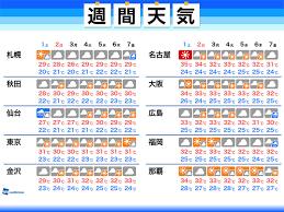 関東 の 梅雨 明け 予想
