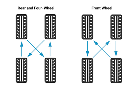 Tire Ratings Chart Traction Tires Nhtsa
