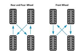Truck Tire Tread Depth Chart Tires Nhtsa