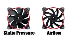 Best Pc Case Fans In 2019 Including 80mm 120mm 140mm