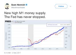 Fed Money Supply Chart New High M1 Money Supply The Fed Has Never Stopped
