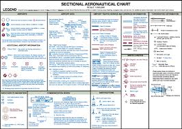 Gopro Organizational Chart Faa Drone Study Guide Chart Legend 3dr Site Scan