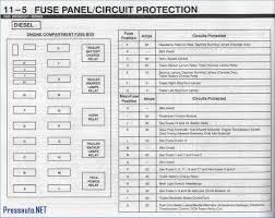 1993 f150 fuse diagram under hood data wiring diagrams \u2022 98 f150 xlt fuse box diagram 93 f150 fuse diagram data wiring diagrams u2022 rh naopak co 1998 f150 fuse diagram f350 fuse box diagram