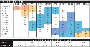 Demarini Batting Gloves Size Chart Youth Baseball Gloves Size Chart Images Gloves And