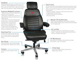 Diagram of the Iron Horse 2000 Office Chair