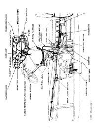 wiring diagram for 1931 ford model a the wiring diagram kc hilites wiring diagram kc car wiring diagram wiring diagram
