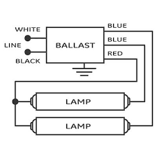i have a two bulb fixture the old ballast has 2 wires from each wiring diagrams for ballast single light at Wiring Diagram For Ballast