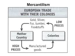 Mercantilism Chart Mercantilism What The Economy Of The British Colonies Was