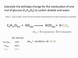 Free Energy Of Formation Chart Enthalpies Of Formation Chemsitry Tutorial