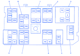 gmc fuse box diagram gmc sierra fuse box diagram wiring diagrams 03 Gmc Envoy Fuse Box gmc jimmy 4×4 2001 fuse box block circuit breaker diagram carfusebox gmc fuse box 03 gmc envoy fuse box