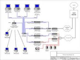 similiar home network diagram keywords home wired network diagram network diagram