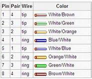 ford wiring diagram color code ford image wiring ford wiring diagram color codes image on ford wiring diagram color code