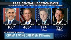How Obama S Vacation Days Stack Up