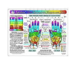 Full Color Chart Rainbow Hand Reflexology Acupressure Massage Chart Full Color