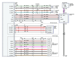 2001 f250 trailer wiring diagram deconstruct 2001 ford explorer trailer wiring diagram at 2001 F350 Trailer Wiring Diagram