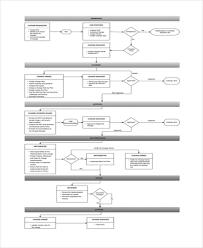 Marketing Flow Chart Templates 5 Free Word Pdf Format