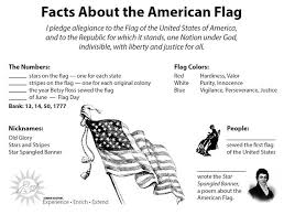 Small Picture Best 25 American flag facts ideas on Pinterest American flag
