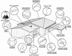 roofing naming conventions roofingnamingconventionssm flashing guidelines flashinglocations