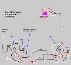 wiring diagram for harbor breeze ceiling fan the wiring diagram harbor breeze ceiling fan wiring diagram nilza wiring diagram