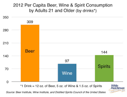 Market Shares The E-newsletter - For Leisure Consumption Demographics Alcohol amp;