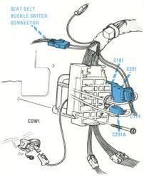 to cadillac seville home page fuse block