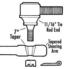Tie Rod End Taper Chart Stainless Tie Rod Drag Link Kit Plain 11 16 Tie Rod Ends Custom