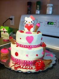 Hello Kitty Ice Cream Party Cake Cakecentralcom