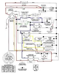 kohler command 18 hp wiring diagram wirdig husqvarna lawn mower wiring diagram on kohler 14 hp wiring diagram