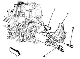 pontiac firebird losing coolant from bhind the water pump i would look in the area of the front lower corners of the intake manifold to cylinder head area and then also xxxxx in this picture that little plastic
