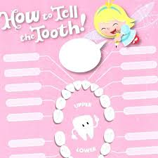 Teething Chart For Babies Signs Of Teething Chart Beware The Lurking Monster 9 Sure Fire Baby