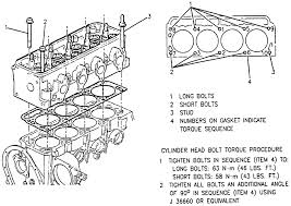 95 corsica 2 2 engine diagram great installation of wiring diagram • 1992 chevy corsica engine diagram wiring diagram third level rh 1 11 13 jacobwinterstein com 1996