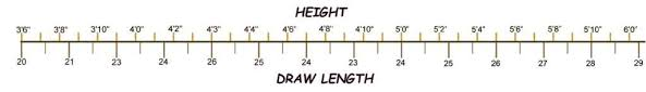 Draw Length Chart How To Measure Draw Length For An 8 Year Old Young Archers