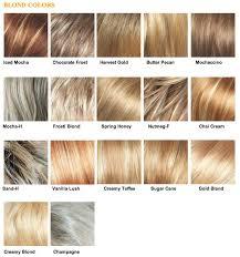 28 Albums Of Golden Hair Colour Shades Explore Thousands