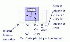 bosch mini relay wiring diagram wiring diagram 12volt key on source page 2 ford muscle forums 5 terminal relay connection diagram bosch wiring pole source karizma r ownership experience