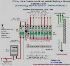 home fuse box diagram wiring diagrams best house fuse box diagram on wiring diagram home 60 amp fuse box diagram home electrical fuse